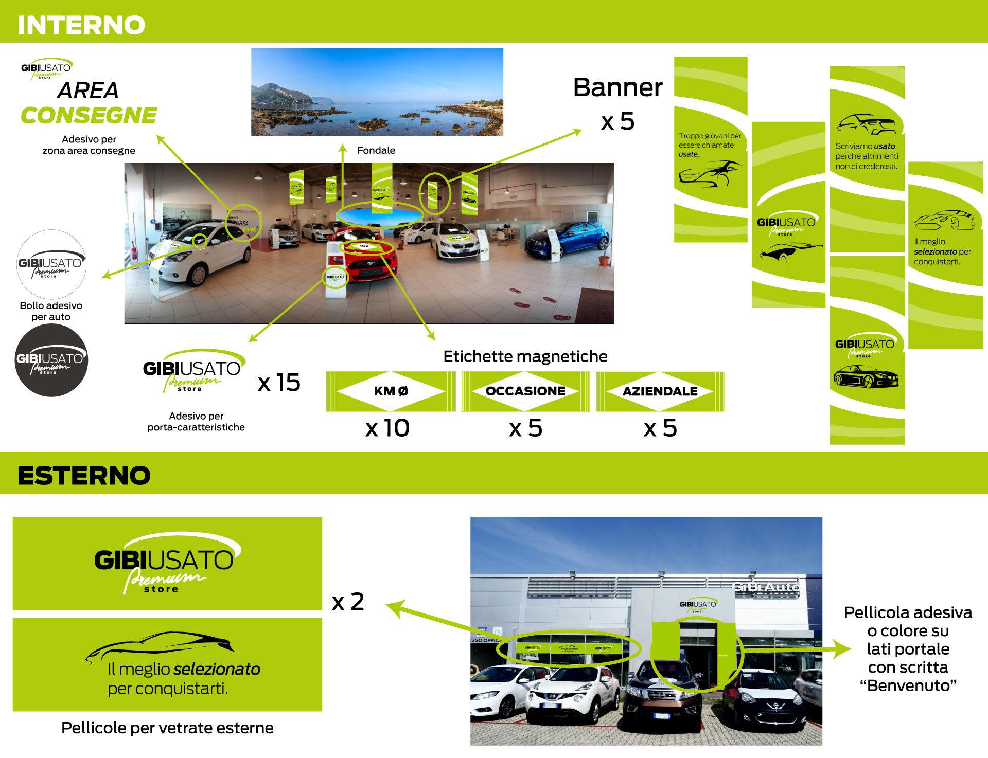 Rendering del salone Premium di Gi.Bi. Auto S.p.A.